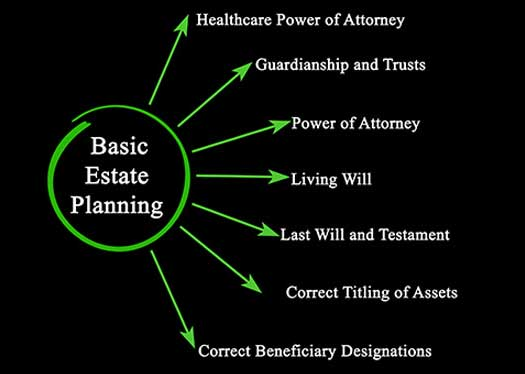 estate-planning-featured